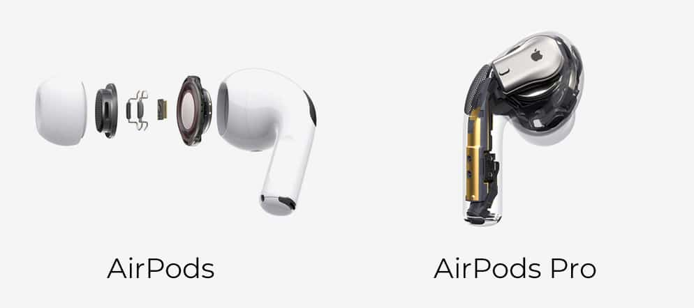 AirPods Audio Technology