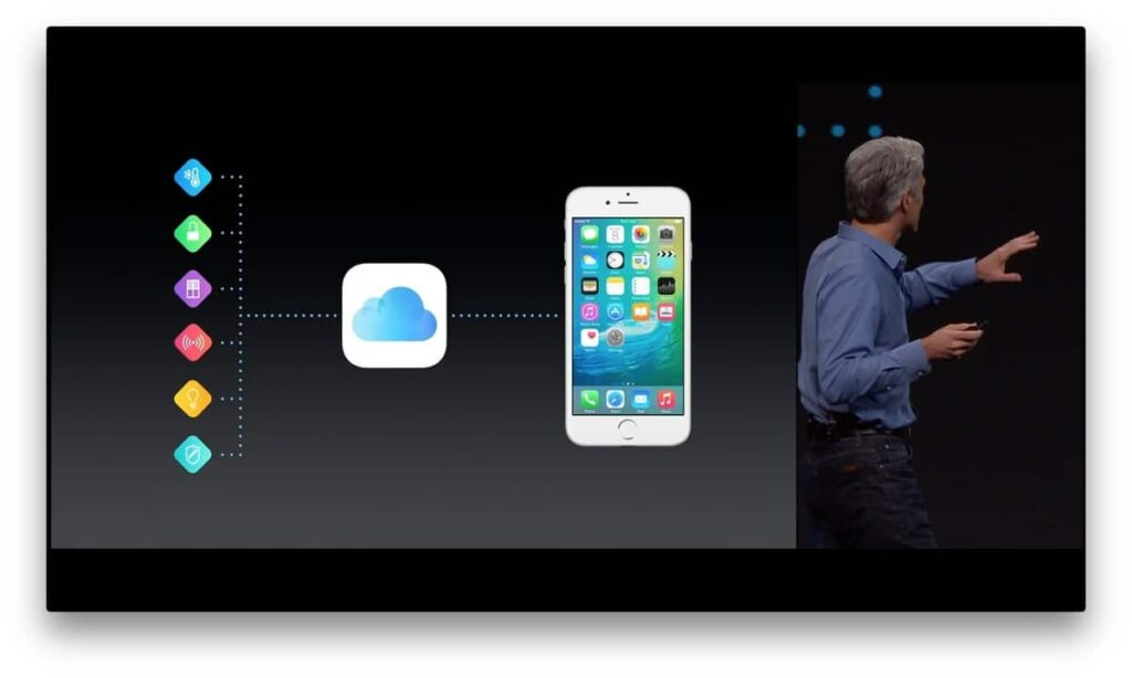 Do I need an Apple TV for remote access?